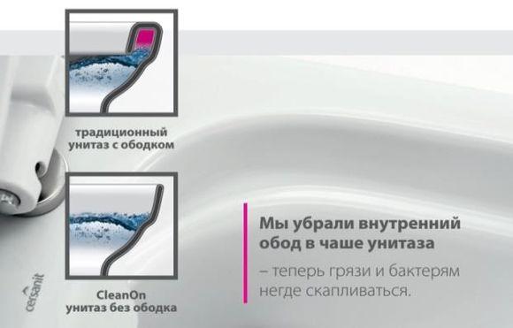 Новые напольные и подвесные унитазы с технологией CleanOn от Cersanit